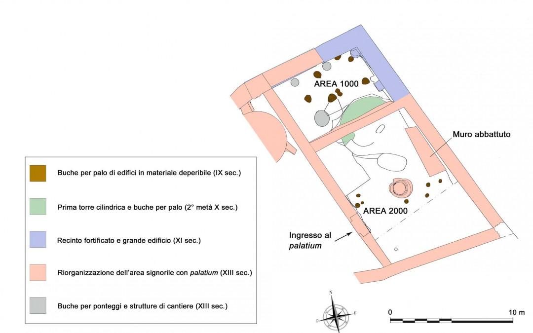 fig.4b. Planimetria con indicate le varie fasi costruttive e d'uso tra IX e XIII secolo delle Aree 1000 e 2000.