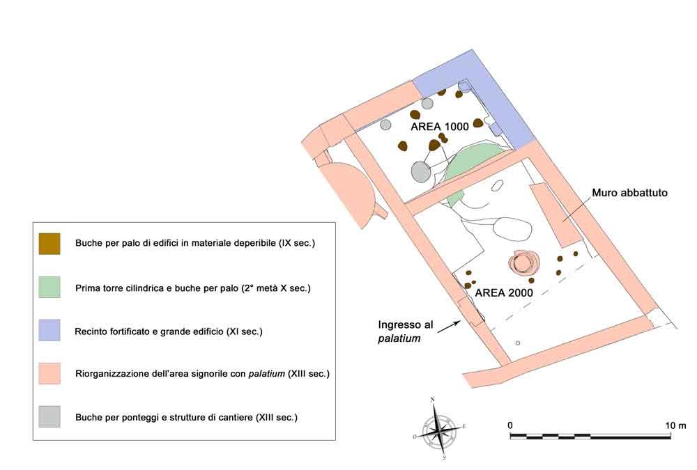 fig.1. Planimetria con indicate le varie fasi costruttive e d'uso tra IX e XIII secolo delle Aree 1000 e 2000.