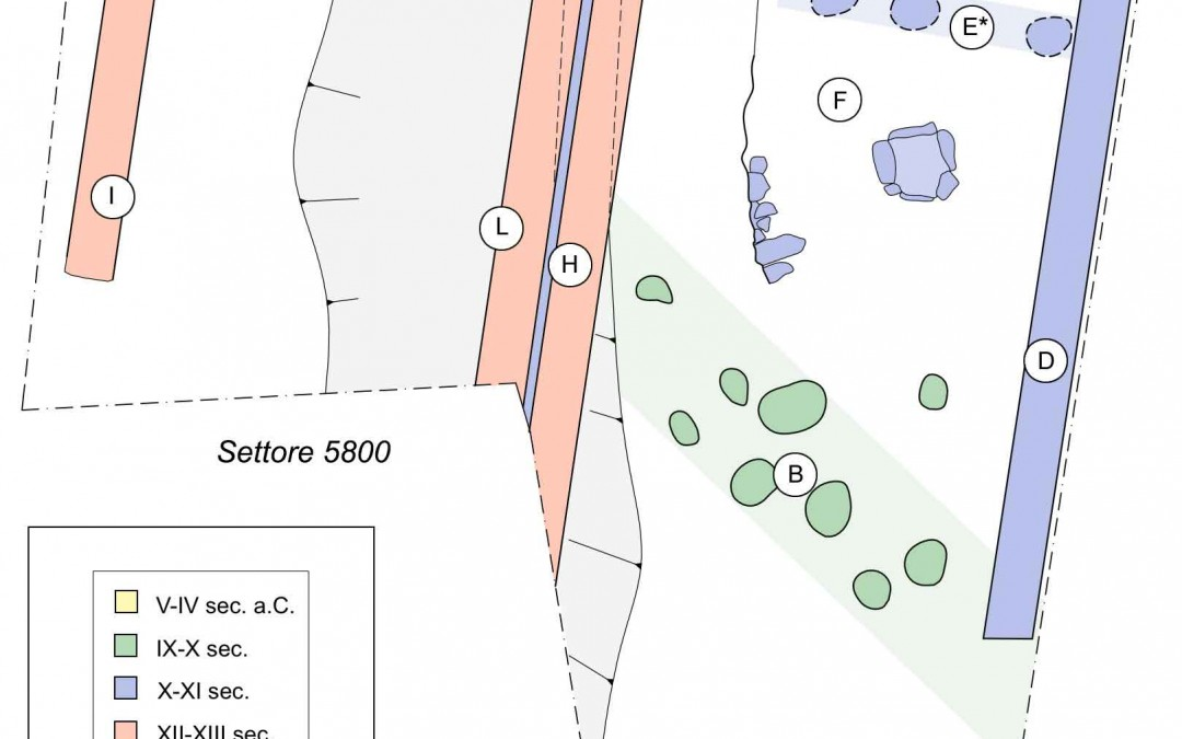 fig.2. Planimetria della parte occidentale del pianoro della Brina, con indicazioni delle diverse strutture nei differenti periodi di vita del sito.