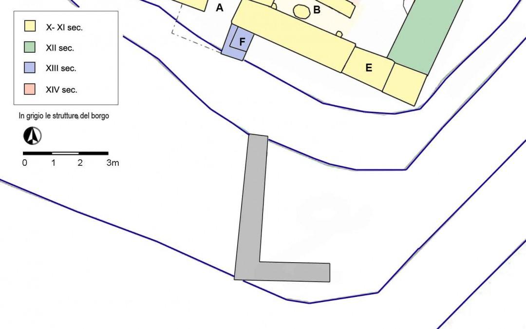 fig.1. Planimetria della parte meridionale del pianoro della Brina, con indicazioni delle diverse strutture nei differenti periodi di vita del sito